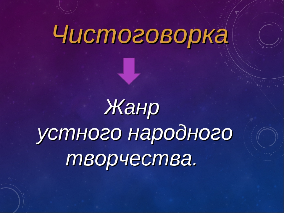 Чистоговорка Жанр устного народного творчества.
