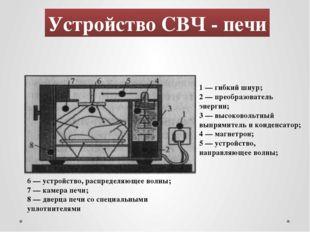 Устройство СВЧ - печи 1 — гибкий шнур; 2 — преобразователь энергии; 3 — высок