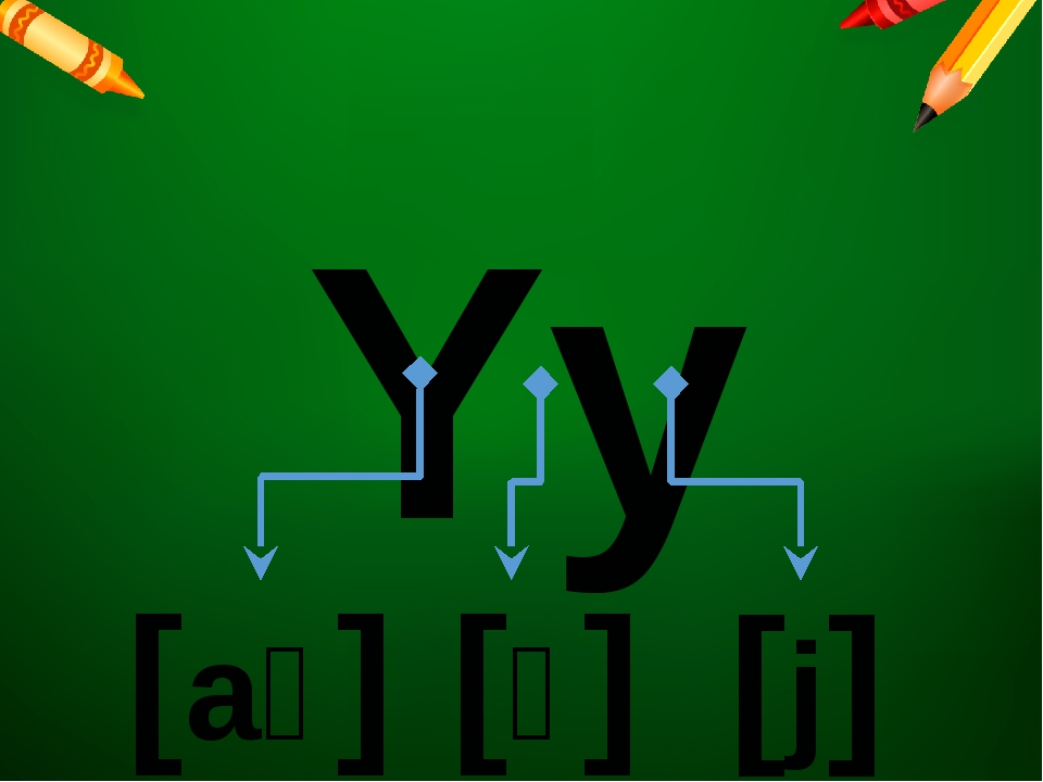 Yy [aɪ] [ɪ] [j]