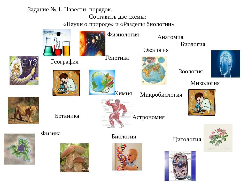 Экология Биология Ботаника Зоология Микология Микробиология Цитология Анатоми...