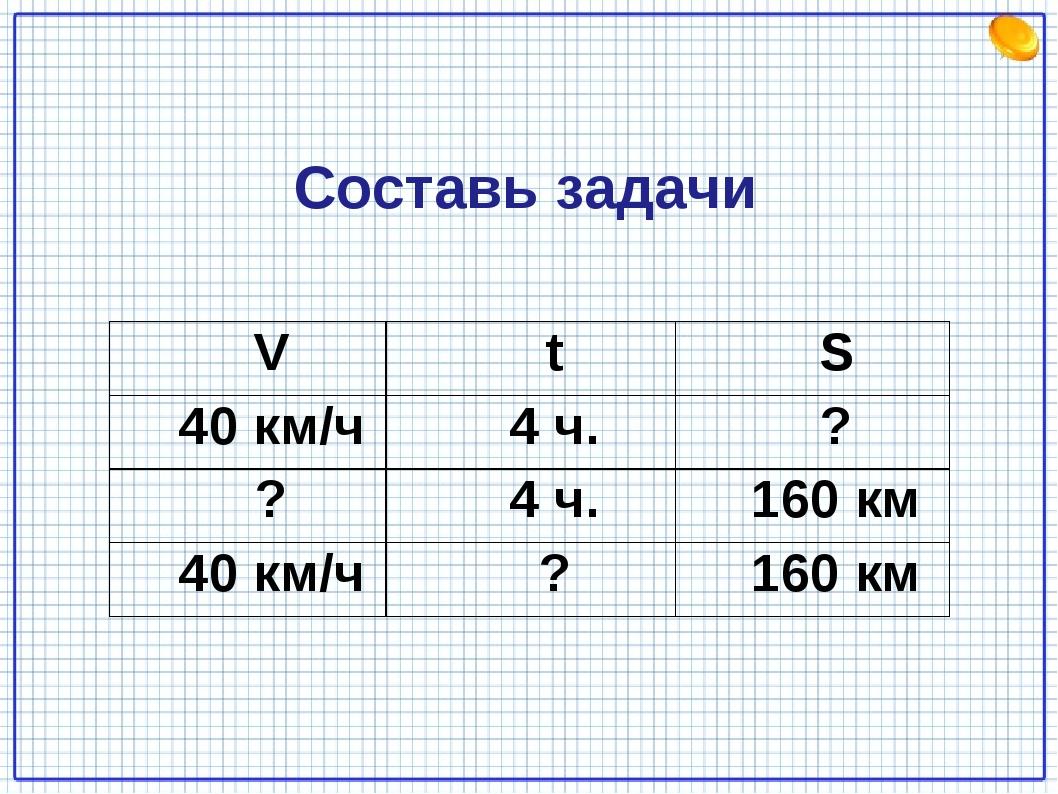 Составь задачи VtS 40 км/ч4 ч.? ?4 ч.160 км 40 км/ч?160 км