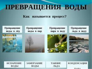 ПРЕВРАЩЕНИЯ ВОДЫ Превращение воды в лёд Превращение пара в воду Превращение в