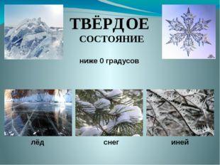 ТВЁРДОЕ СОСТОЯНИЕ ниже 0 градусов лёд снег иней