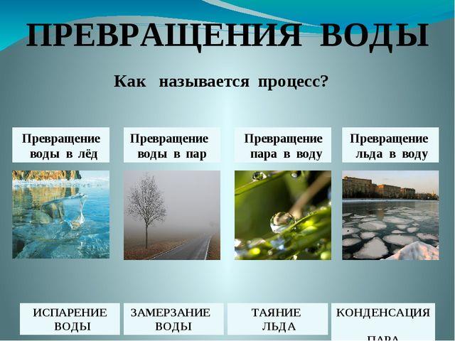 ПРЕВРАЩЕНИЯ ВОДЫ Превращение воды в лёд Превращение пара в воду Превращение в...