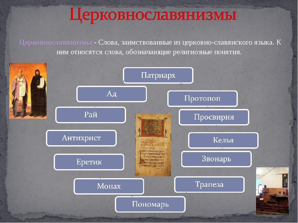 Церковнославянизмы - Слова, заимствованные из церковно-славянского языка. К н...