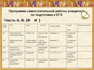 Программа самостоятельной работы учащегося по подготовке к ЕГЭ \Часть А, В. (