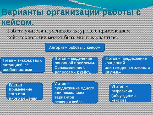 Варианты организации работы с кейсом. Работа учителя и учеников на уроке с пр...