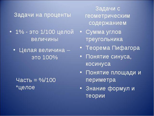Задачи на проценты 1% - это 1/100 целой величины Целая величина – это 100% Су...