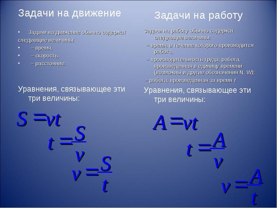 Задачи на работу обычно содержат следующие величины: – время, в течение котор...