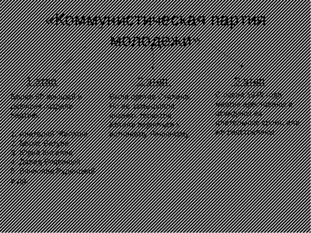 «Коммунистическая партия молодежи» 1 этап 2 этап 3 этап Более 50 юношей и дев...