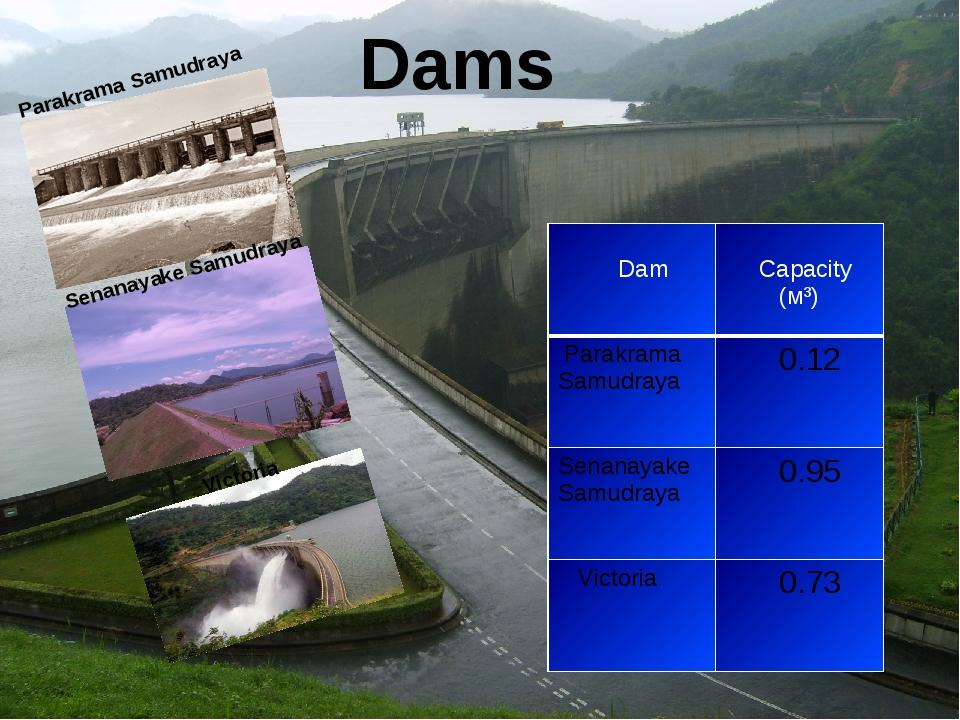 Dams Parakrama Samudraya Senanayake Samudraya Victoria Dam Capacity (м³) Par...