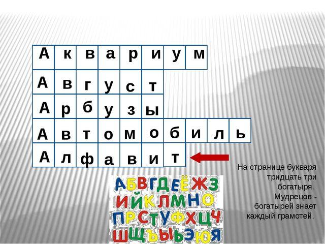 А и к в р а м у в А з у б р А т с у г А т в о м о б и л ь ы в а ф л А и На с...