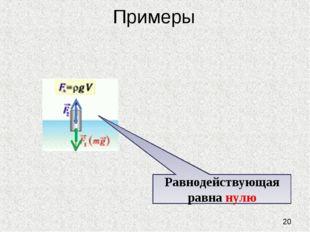 Примеры Равнодействующая равна нулю