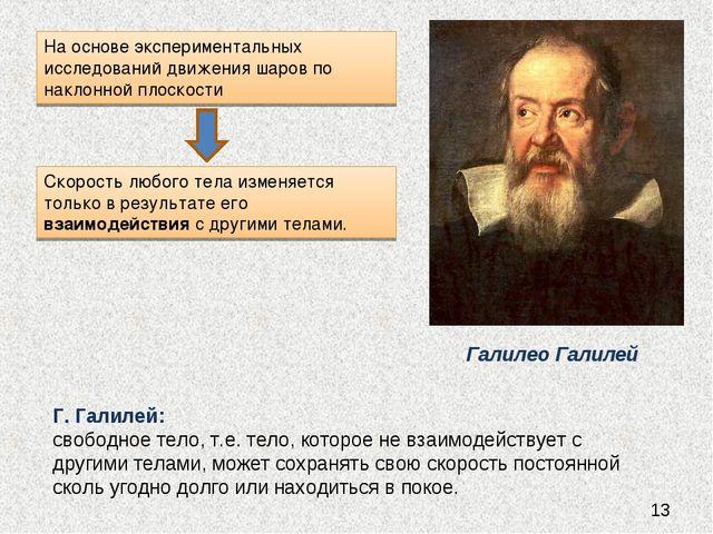 Г. Галилей: свободное тело, т.е. тело, которое не взаимодействует с другими т...