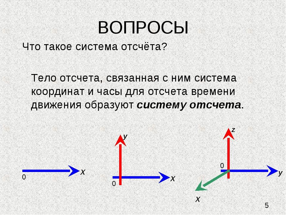 ВОПРОСЫ Что такое система отсчёта? Тело отсчета, связанная с ним система коор...