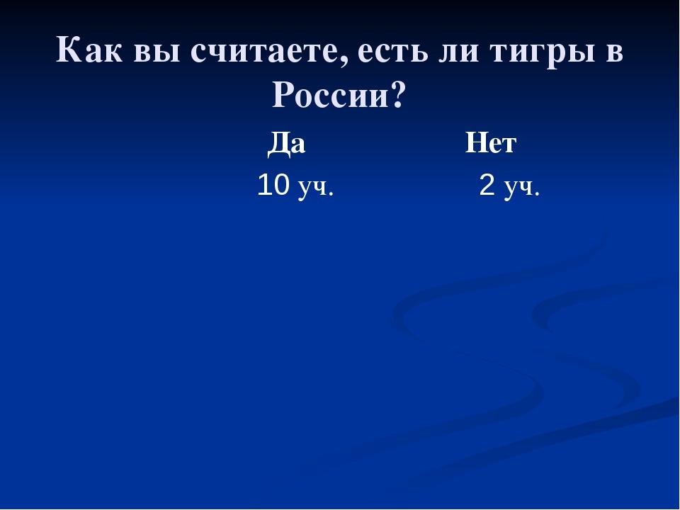 Как вы считаете, есть ли тигры в России? Да Нет 10 уч. 2 уч.