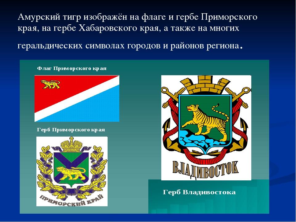 Амурский тигр изображён на флаге и гербе Приморского края, на гербе Хабаровск...