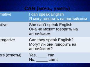 CAN (мочь, уметь) + Affirmative Icanspeak English Я могу говорить наанглийск