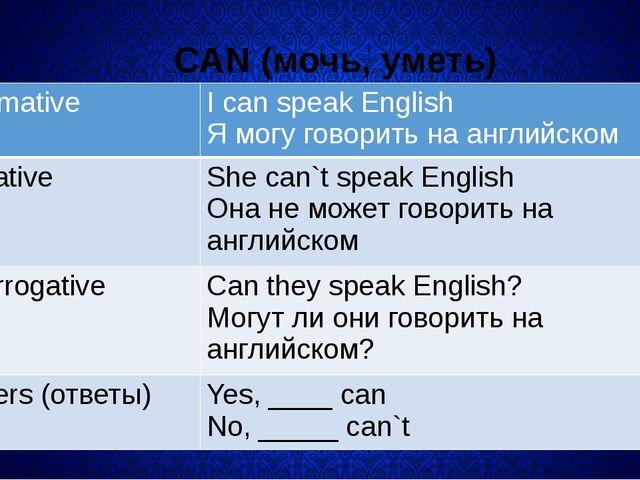 CAN (мочь, уметь) + Affirmative Icanspeak English Я могу говорить наанглийск...