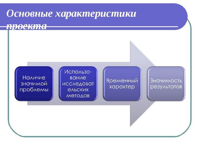 Основные характеристики проекта