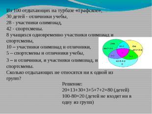 Из 100 отдыхающих на турбазе «Графское», 30 детей - отличники учебы, 28 - уча