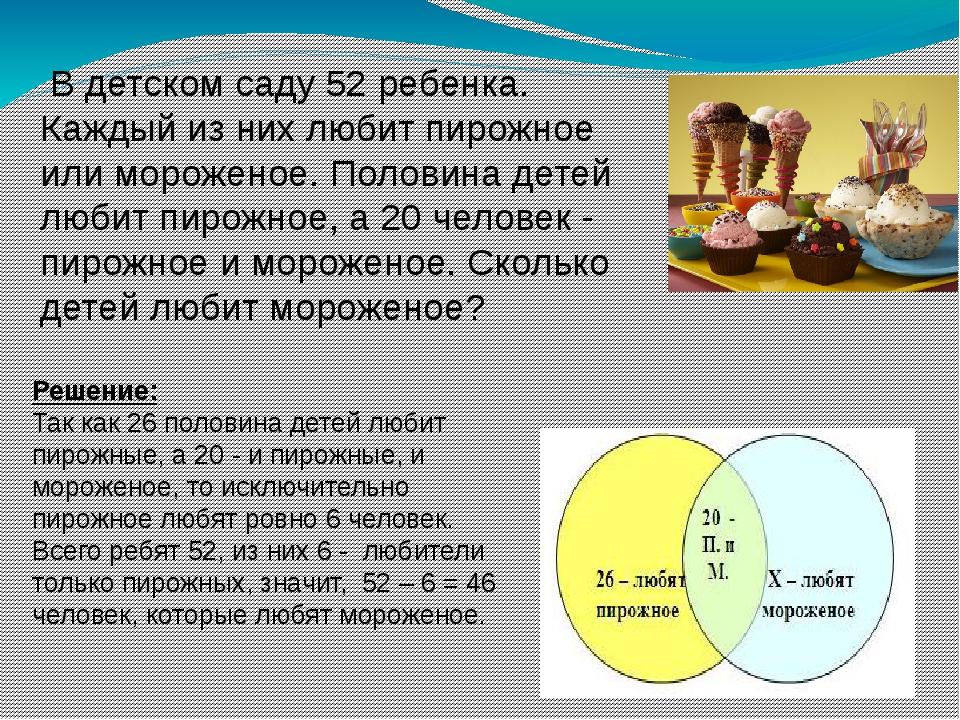 В детском саду 52 ребенка. Каждый из них любит пирожное или мороженое. Полов...