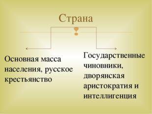 Страна Основная масса населения, русское крестьянство Государственные чиновни