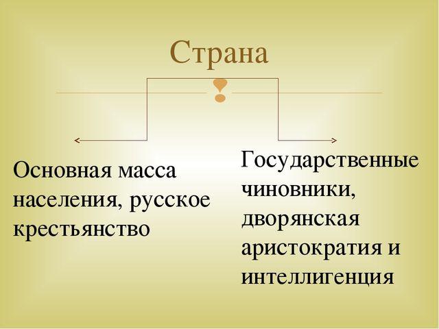 Страна Основная масса населения, русское крестьянство Государственные чиновни...