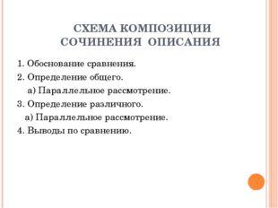 СХЕМА КОМПОЗИЦИИ СОЧИНЕНИЯ ОПИСАНИЯ 1. Обоснование сравнения. 2. Определение