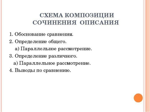СХЕМА КОМПОЗИЦИИ СОЧИНЕНИЯ ОПИСАНИЯ 1. Обоснование сравнения. 2. Определение...