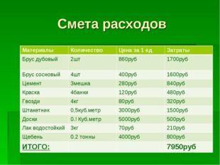 Смета расходов МатериалыКоличествоЦена за 1 едЗатраты Брус дубовый 2шт86