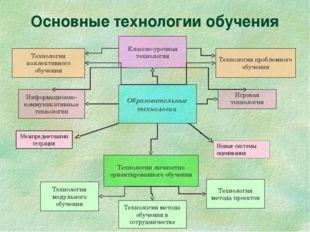 Основные технологии обучения Технологии личностно ориентированного обучения К
