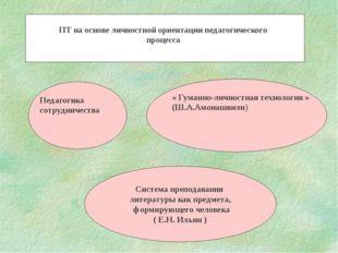 ПТ на основе личностной ориентации педагогического процесса Система преподав