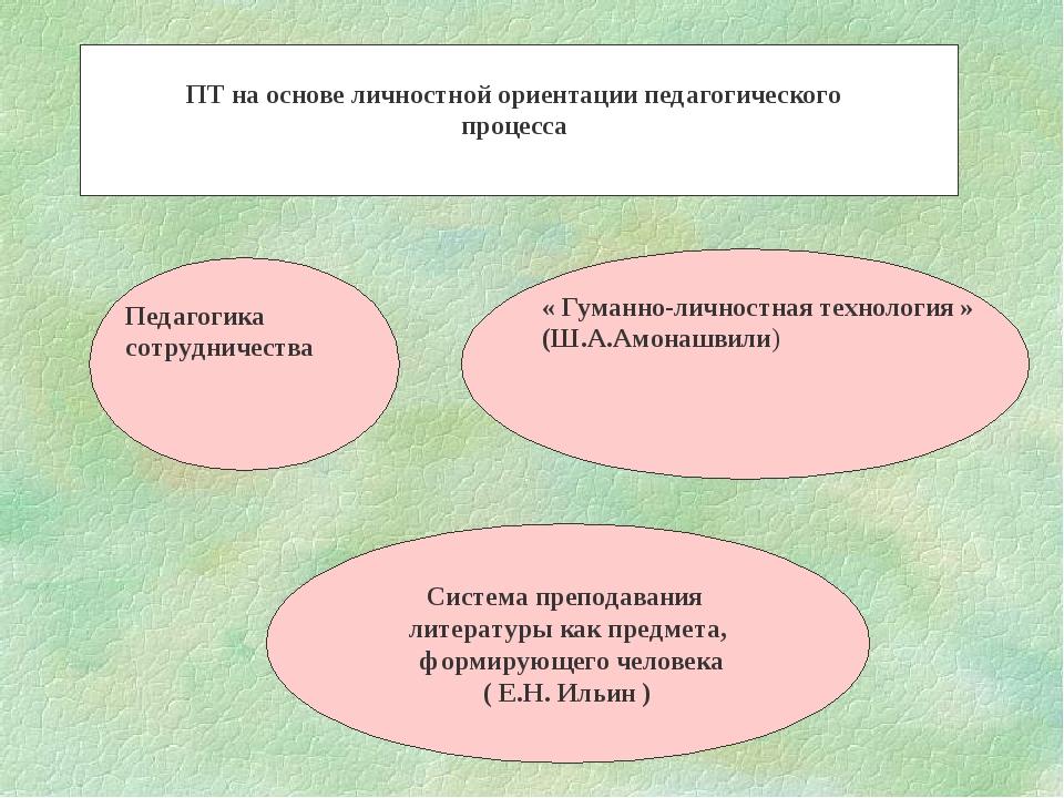 ПТ на основе личностной ориентации педагогического процесса Система преподав...