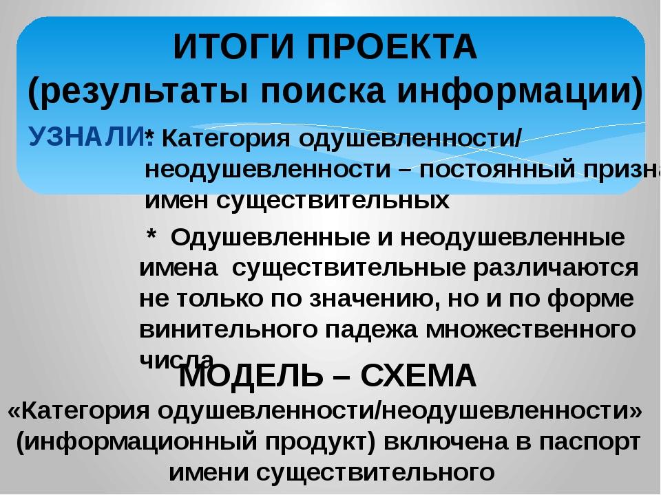 УЗНАЛИ: МОДЕЛЬ – СХЕМА «Категория одушевленности/неодушевленности» (информац...