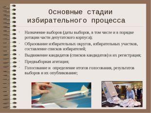 Основные стадии избирательного процесса Назначение выборов (даты выборов, в т