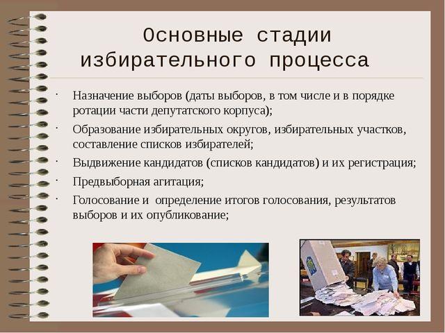 Основные стадии избирательного процесса Назначение выборов (даты выборов, в т...