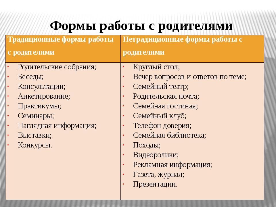 Формы работы с родителями Традиционные формы работы с родителями Нетрадиционн...