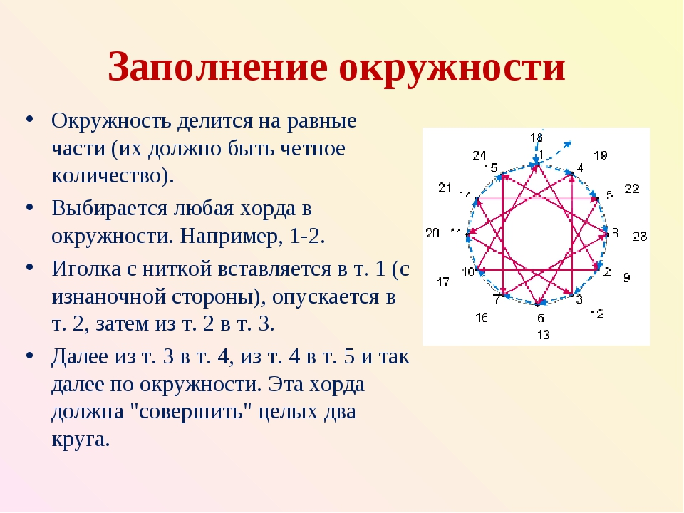 Заполнение окружности Окружность делится на равные части (их должно быть четн...