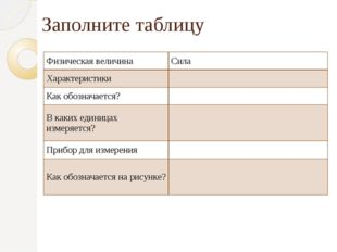 Заполните таблицу Физическая величина Сила Характеристики Как обозначается? В