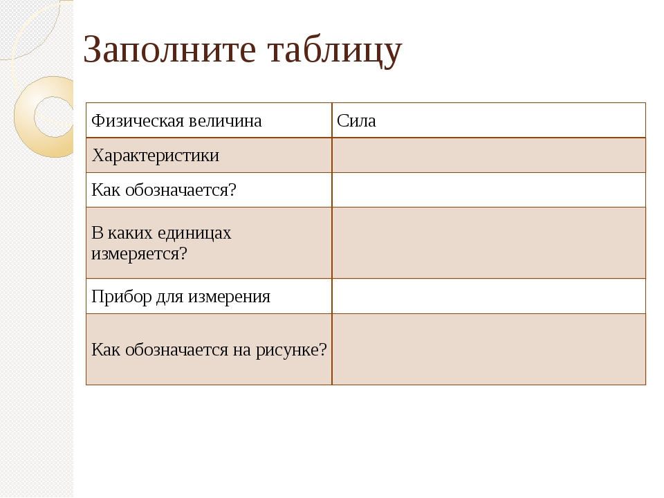 Заполните таблицу Физическая величина Сила Характеристики Как обозначается? В...