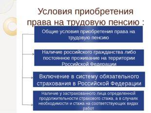 Условия приобретения права на трудовую пенсию : Общие условия приобретения пр