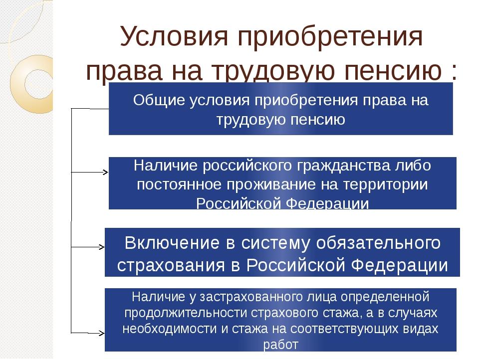 Условия приобретения права на трудовую пенсию : Общие условия приобретения пр...