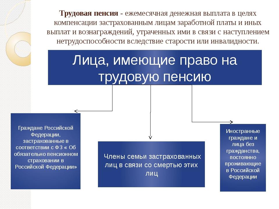 Презентация по защите дипломной работы на тему Правовые основы  слайда 5 Трудовая пенсия ежемесячная денежная выплата в целях компенсации застрахова