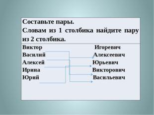 Составьте пары. Словамиз 1 столбика найдите пару из 2 столбика. Виктор Игорев
