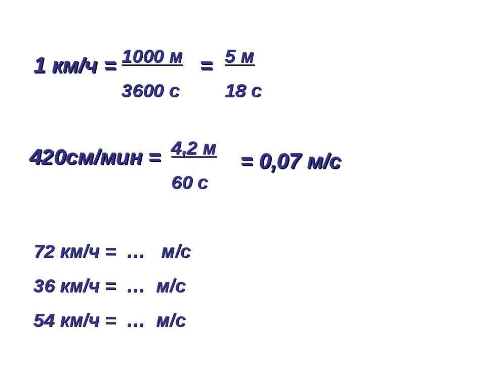 1 км/ч = = 1000 м 3600 с 5 м 18 с 420см/мин = 4,2 м 60 с 72 км/ч = … м/с 36 к...
