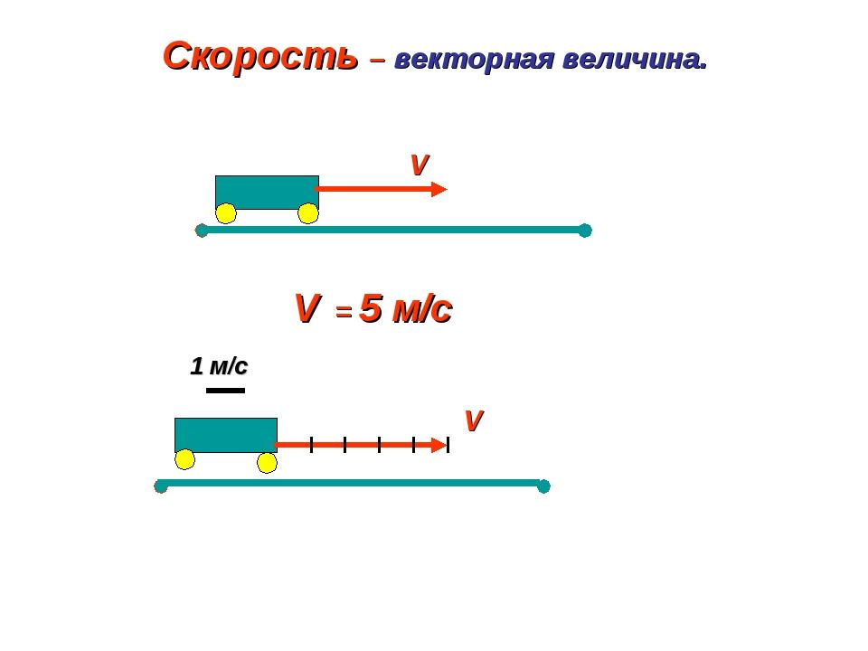 V Скорость – векторная величина. V V = 5 м/с 1 м/с