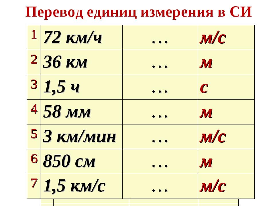 Перевод единиц измерения в СИ Подумай и ответь 136 км/ч…м/с 2360 км…м 3...