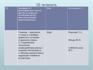 IIІ четверть ІІІ Заседание№ 3 Взаимодействие семьи и школы по вопросам воспит