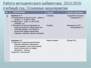 Работа методического кабинетана 2015/2016 учебный год. Основные мероприятия №